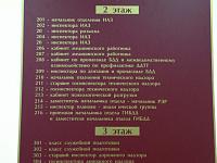 Перечень кабинетов ГИБДД (Большие Вяземы)