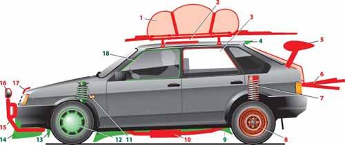 Аэродинамическое сопротивление авто. На что влияет?