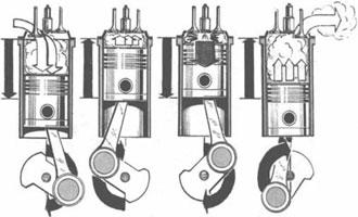 Компрессия и степень сжатия двигателя. Что это такое?