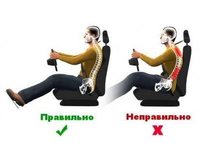Почему болит спина после поездки в автомобиле?