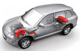 Будущее ДВС: гибриды или усовершенствование двигателей?