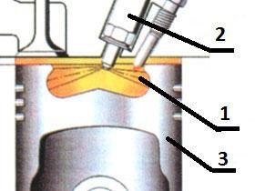 Как работает дизельный двигатель?