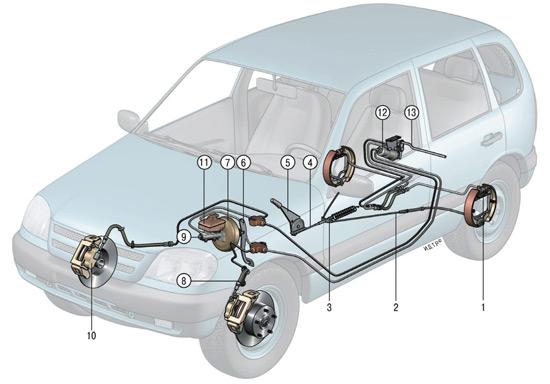 Тормоза автомобиля. Принцип работы и эксплуатация