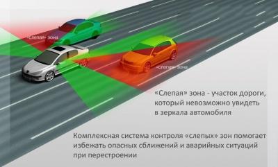 Слепые зоны автомобиля - что это такое?