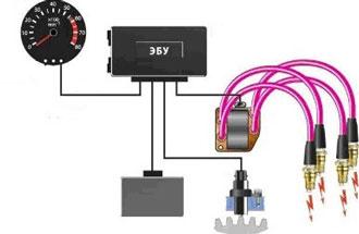 Работа системы зажигания инжекторного двигателя