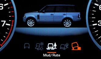 Система полного привода 4х4. Разновидности 4WD