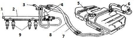 Топливная система инжектора. Устройство