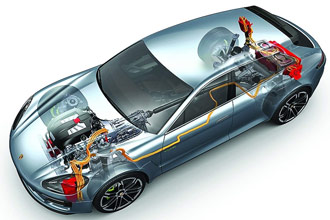 Особенности гибридного автомобиля. Как он работает?